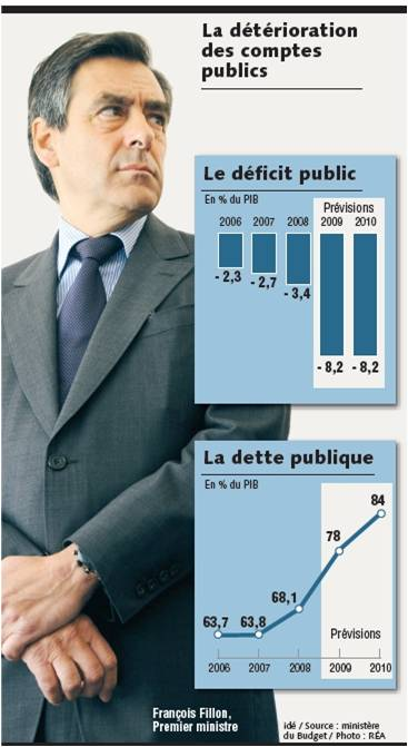 http://hirofarepote.files.wordpress.com/2009/11/france-deficit-dette.jpg